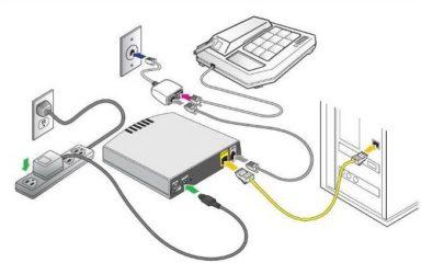 Что такое dsl подключение к интернету?