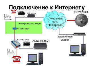 Что необходимо для подключения ПК к интернету?